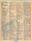 1982-06-28b-luni-radio