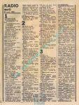 1982-06-29b-marti-radio