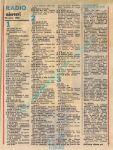 1982-06-30b-miercuri-radio