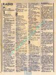 1982-07-08b-joi-radio